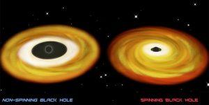 blackhole-spin